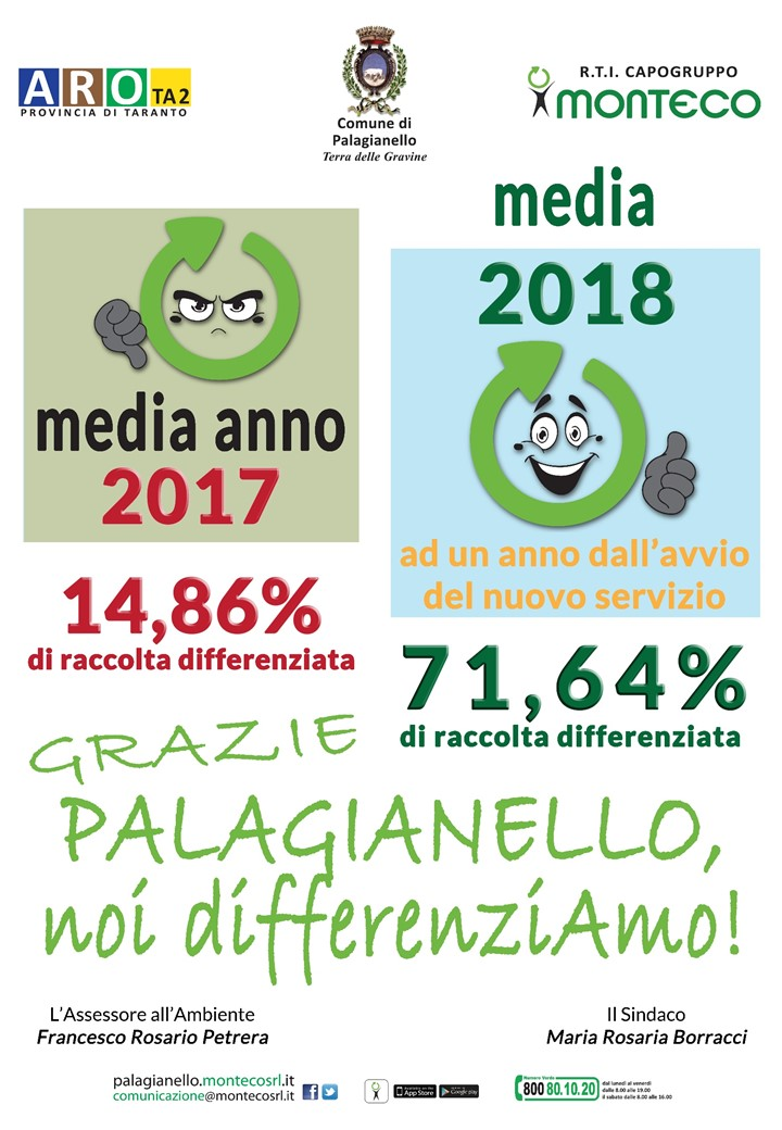 dati raccolta differenziata palagianello